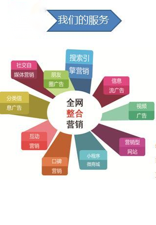 黃山網站優化推廣價格表