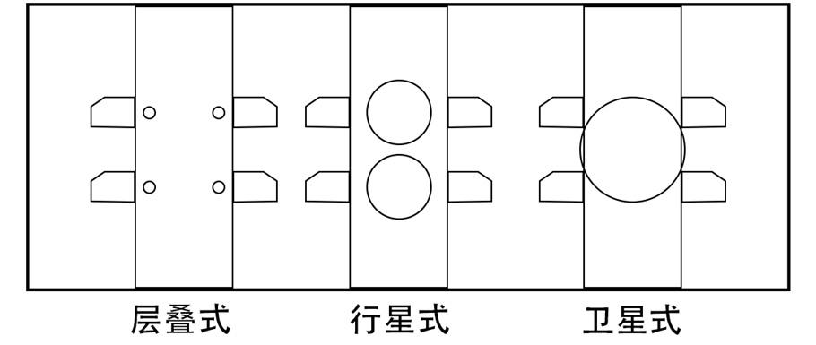 復合肥料袋柔版印刷機-浙江省優良的行星式柔版印刷機供應
