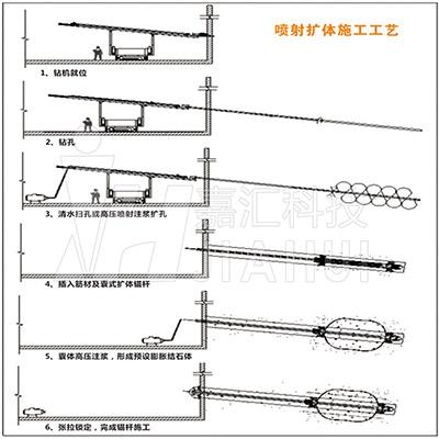 抗浮锚索工艺价格 好用的带骨架囊式抗浮锚索哪里有卖