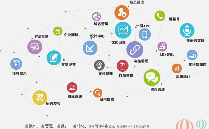 营销型企业网站建设