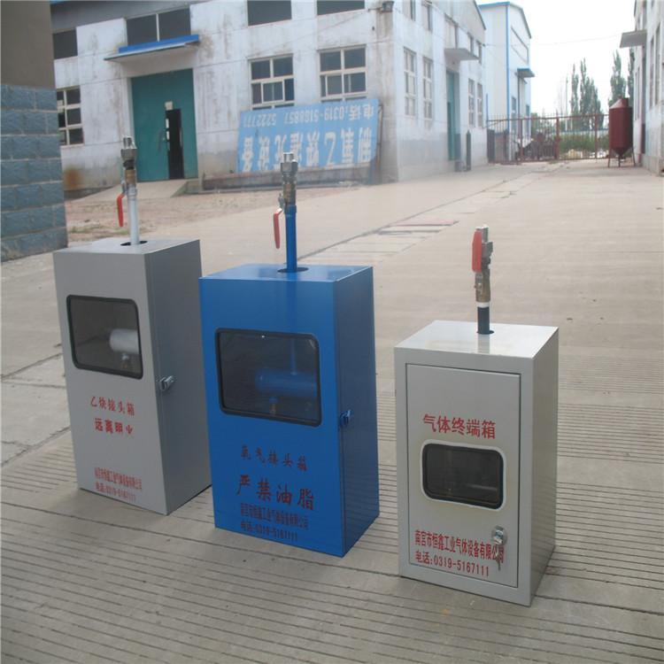 氣體終端箱