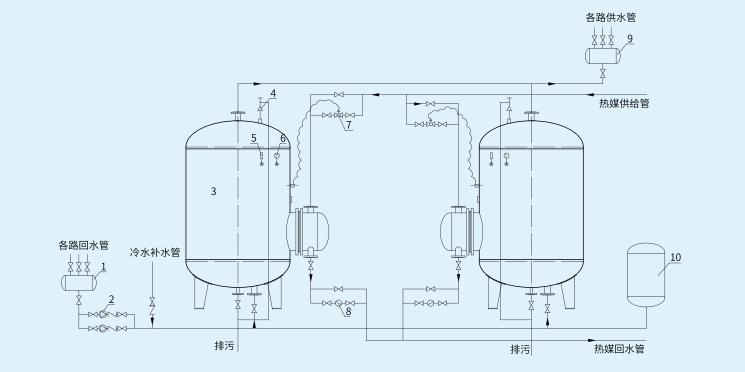优良水蓄冷空调推荐给你   水蓄能闭式承压水蓄能价格